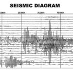 Gempa Bumi 6,4 SR Guncang NTB