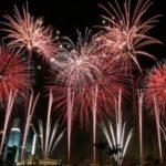 Pemkot Tangerang Merilis Peraturan Perayaan Malam Tahun Baru