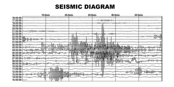 Gempa 4.9 SR Mengguncang Manokwari Selatan